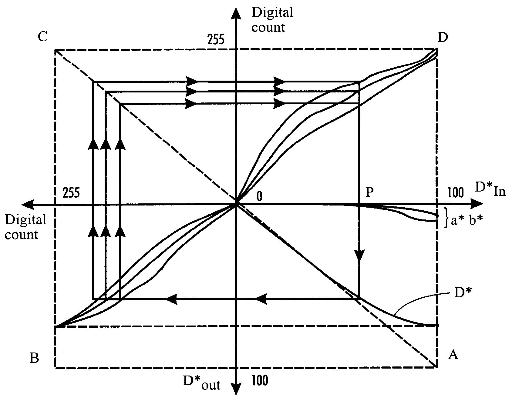 T180203 Figure